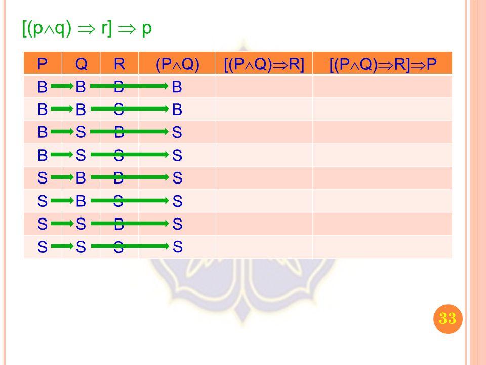 [(pq)  r]  p P Q R (PQ) [(PQ)R] [(PQ)R]P B B B B B B S B B S